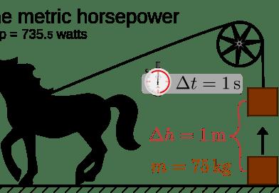 Pompalar, Fanlar ve Türbinler – Beygir Gücü hesaplama