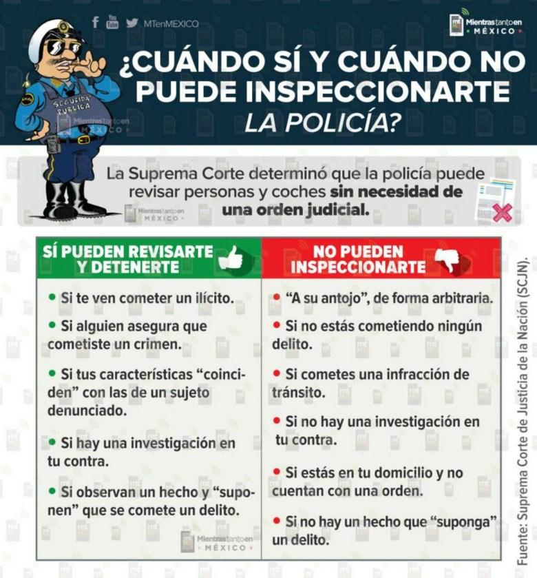 policia r