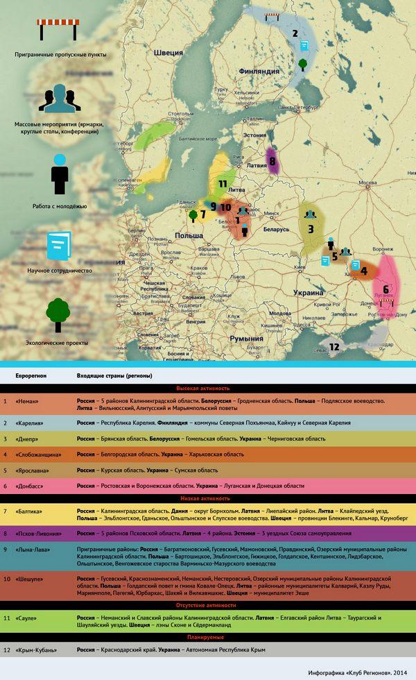 Еврорегионы, созданные РФ по состоянию на февраль 2014-го