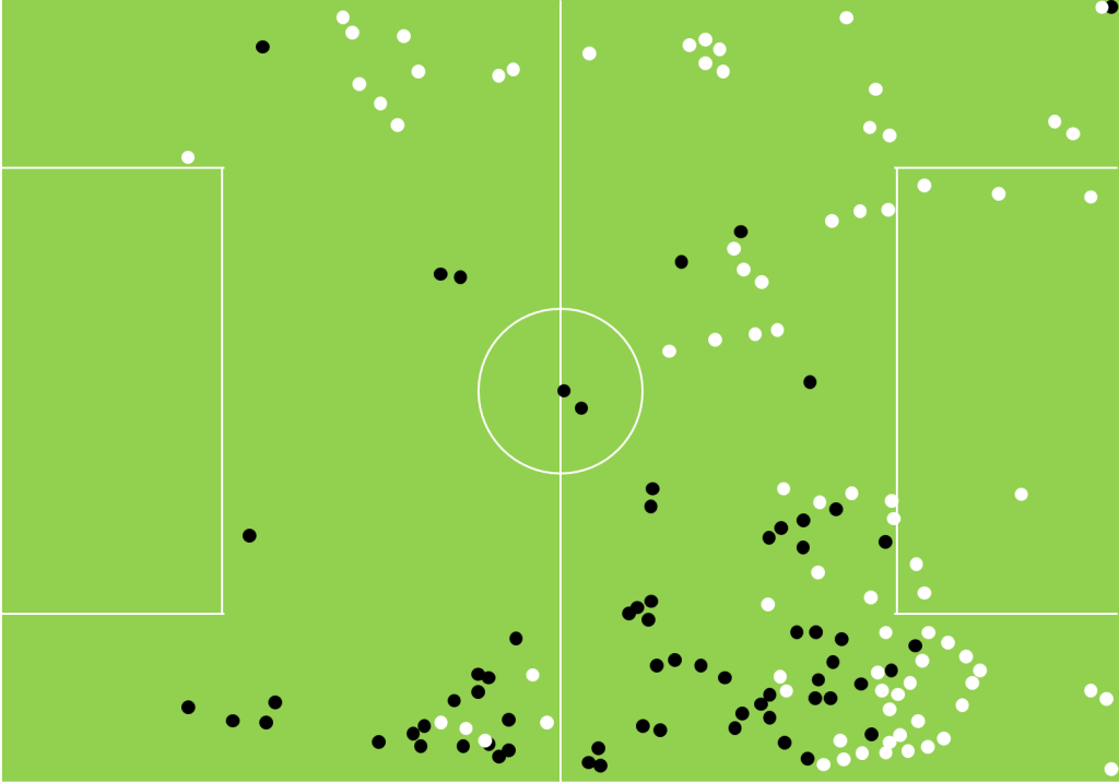 Touch-map showing the difference in touches by Graham Carey against AFC Wimbledon in 2018/19 and 2017/18.
