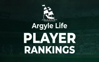 Player Rankings: Matchday 42