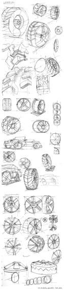 Wheels Study