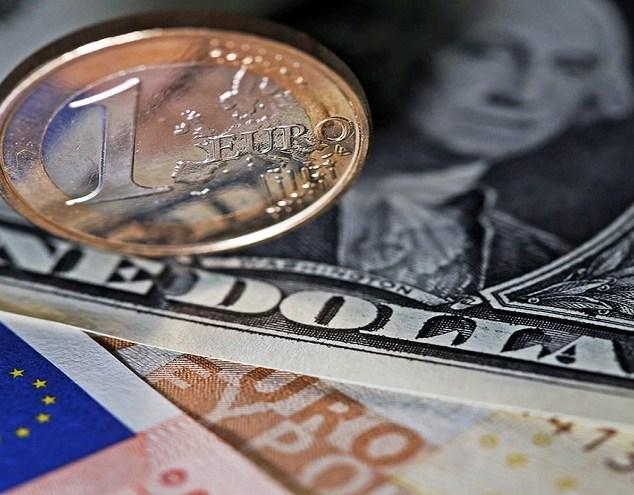 EURUSD currency