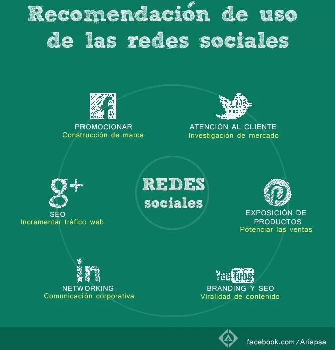 Recomendacion-de-uso-de-las-redes-sociales