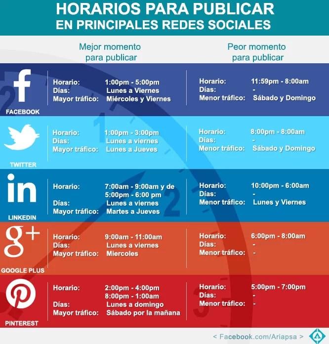 horarios-para-publicar-en-redes-sociales