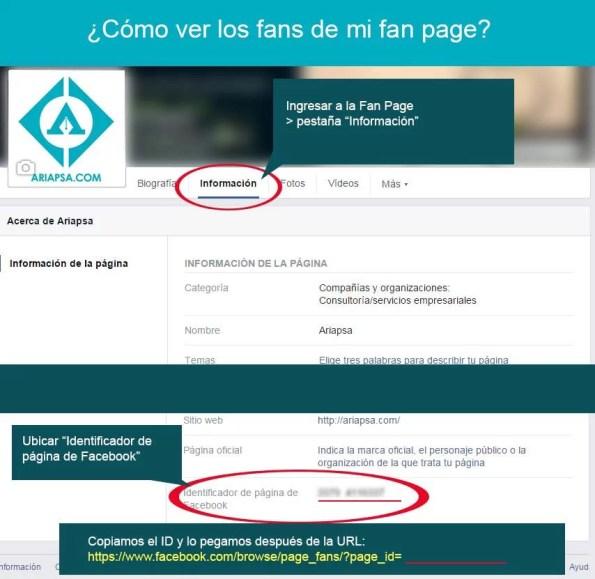 ariapsa-tutoriales-redes-sociales-como-saber-los-fans-de-mi-fan-page-de-facebook