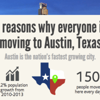 "6 Reasons ""Everyone"" Is Moving to Austin"