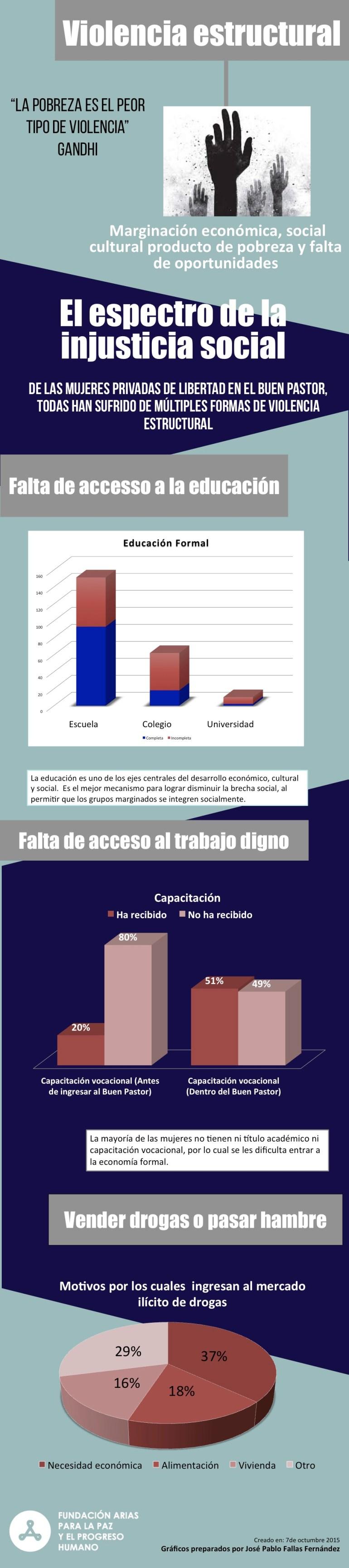 infográfico Buen Pastor (Español) (Unicode Encoding Conflict)