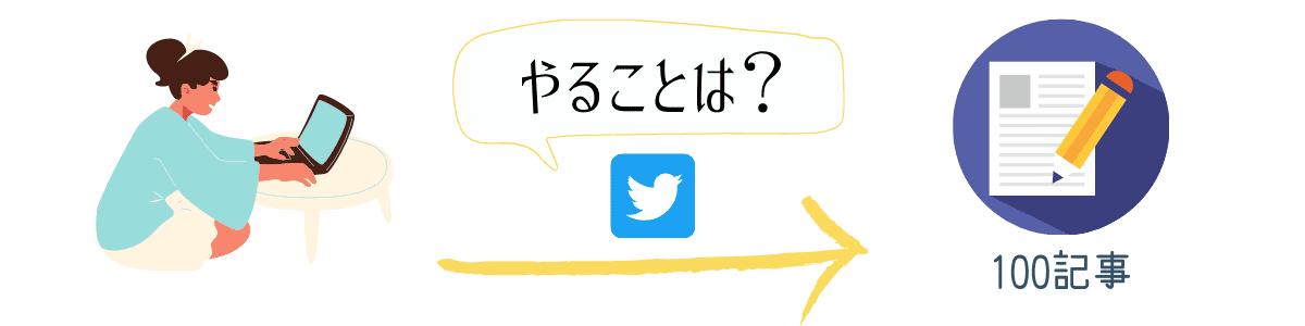 ブログTwitter初心者