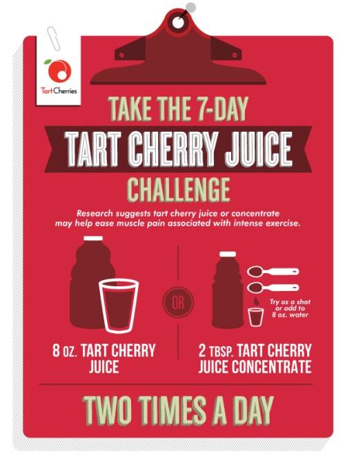 Tart Cherry Juice Challenge