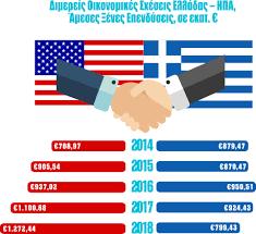 και Ελλάδα