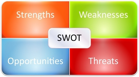 google swot strenghts weakness vrin Create attractive presentations with our professional powerpoint templates, slide designs, and themes use our ppt templates and slide designs to give unique.