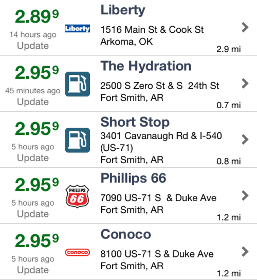 fort smith gas
