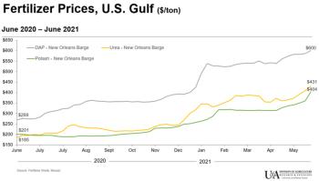 Fertilizer Price US Gulf