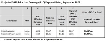 Projected PLC Payment Rates Sept 2021