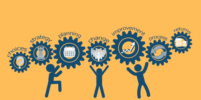 Mark Blackwell - Business Transformation & Change Management