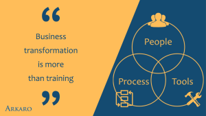 Business transformation is more than training