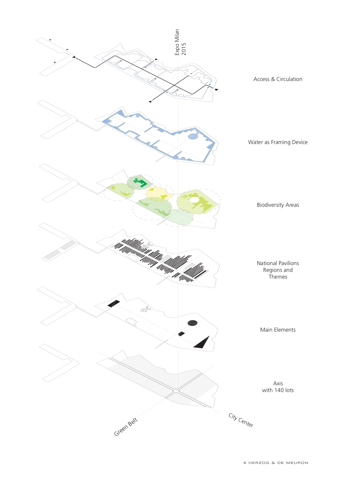 Monumental Sustainability By Herzog Amp De Meuron Updated