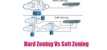 hard vs soft san zoning