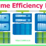 Volume Efficiency Policy Run Scheduled De-duplication Jobs Netapp