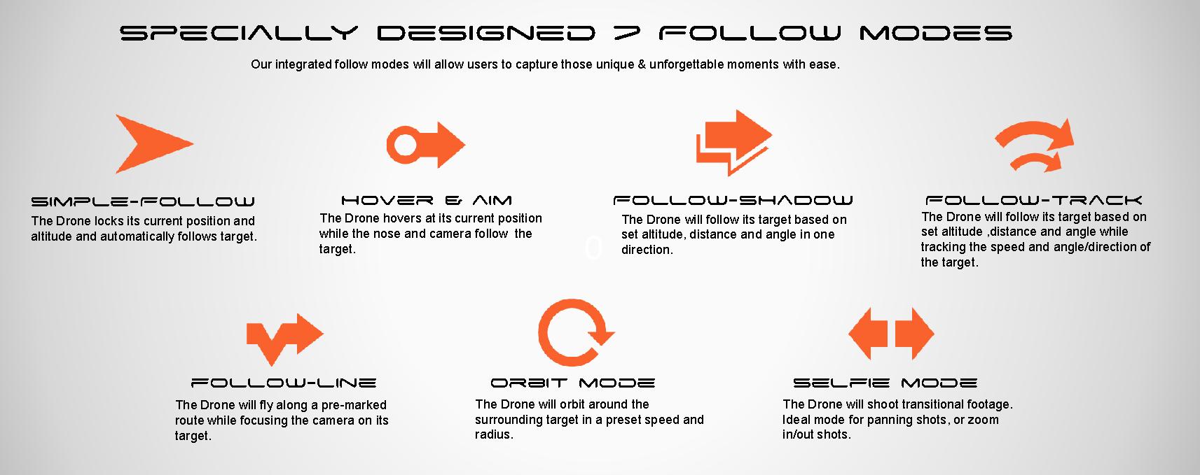 The Follow Modes