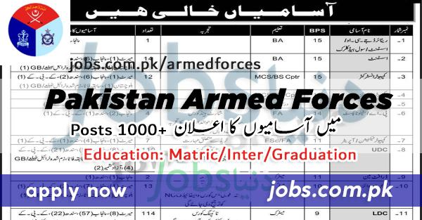 Armed Forces Jobs 2019 | Latest Jobs in Armed Forces (All Pakistan)