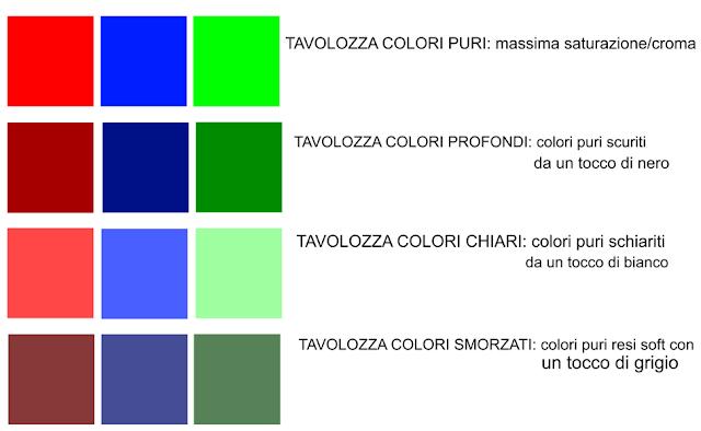 armocromia-tavola-1