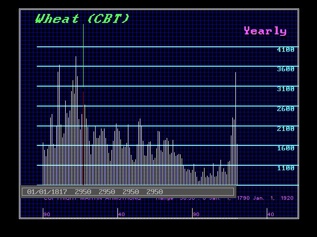 1817-Wheat-Y
