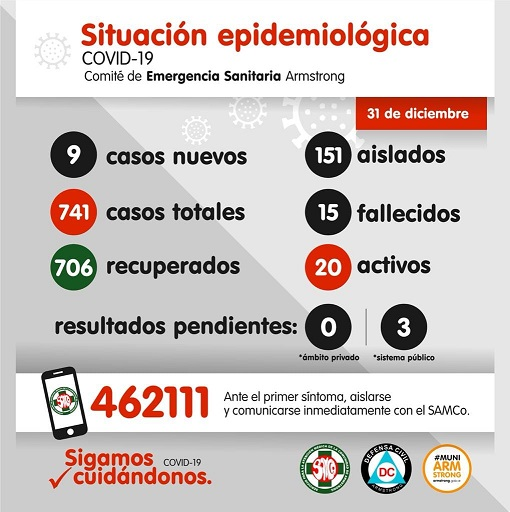 Situación Epidemiológica de Armstrong día 31 de diciembre.
