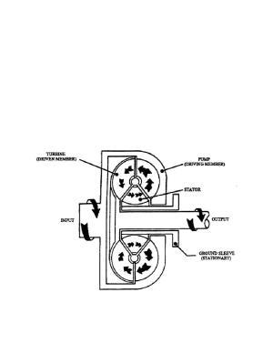 Figure 19 Tue Converter Schematic Diagram