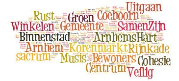 Bewonersgroep Arnhems Hart