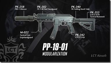 Modularization A