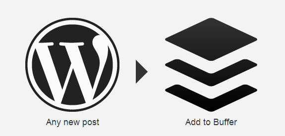 Como Instalar Buffer My Post a Wordpress (1/6)