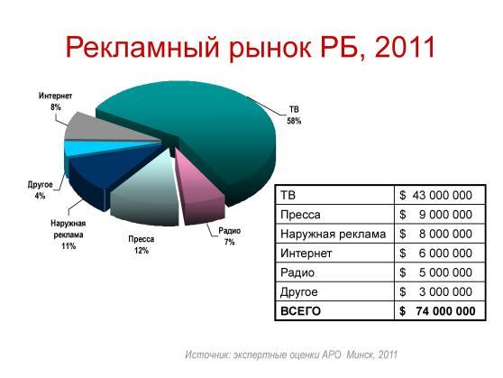 market2011