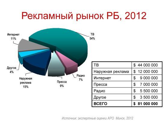 market2012