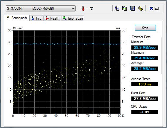 Disco externo via USB2