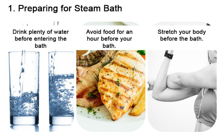 Preparing for Steam Bath