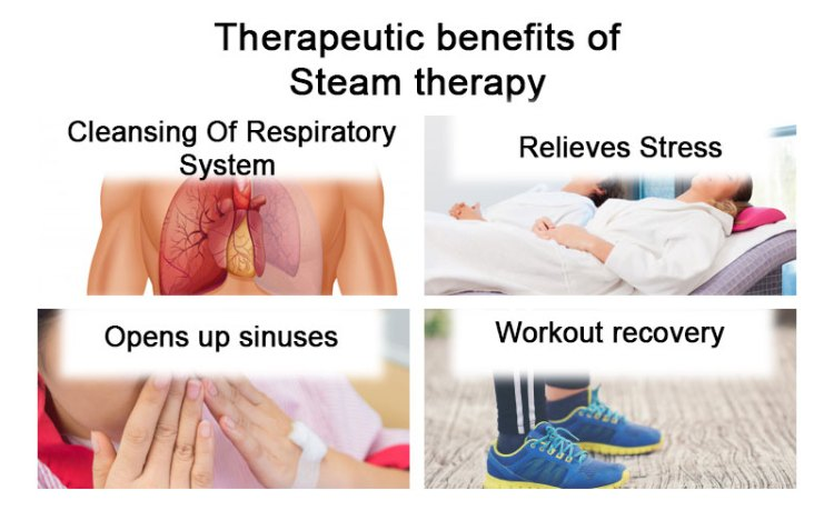 Therapeutic Benefits of Steam Therapy