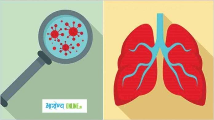 Bronchitis meaning in hindi - ब्रोंकाइटिस क्या है ?