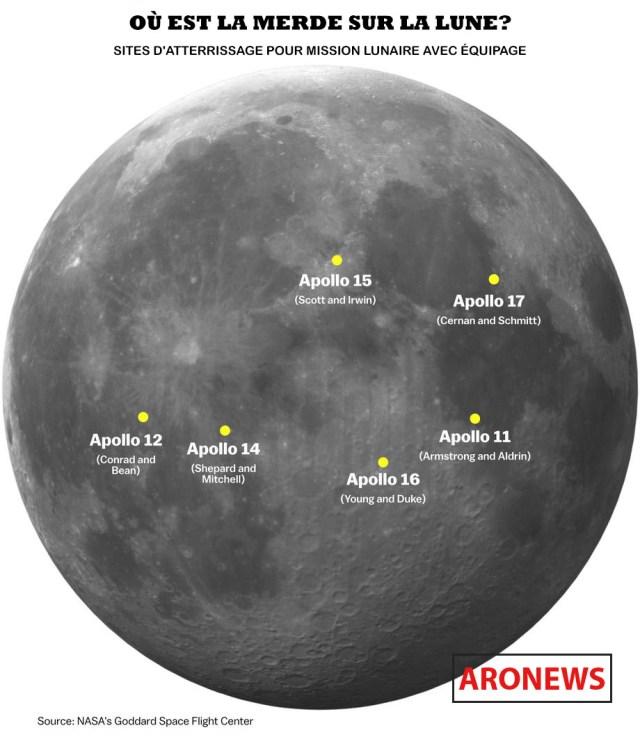 crottes des sites d'atterrissage de la lune