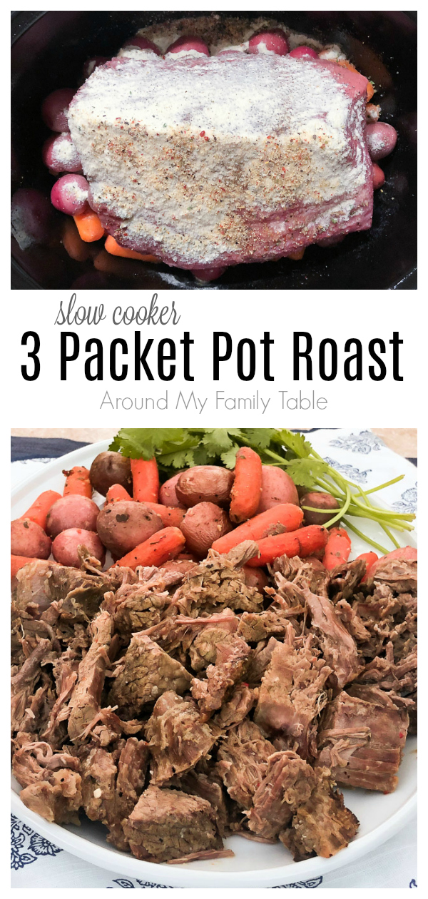 pot roast collage