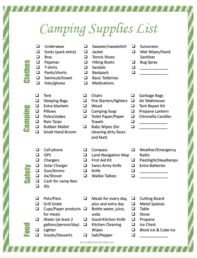 I live by my checklists and since camping is a little more involved than a vacation I print out this Camping Supplies List about two weeks before our trip and start planning.