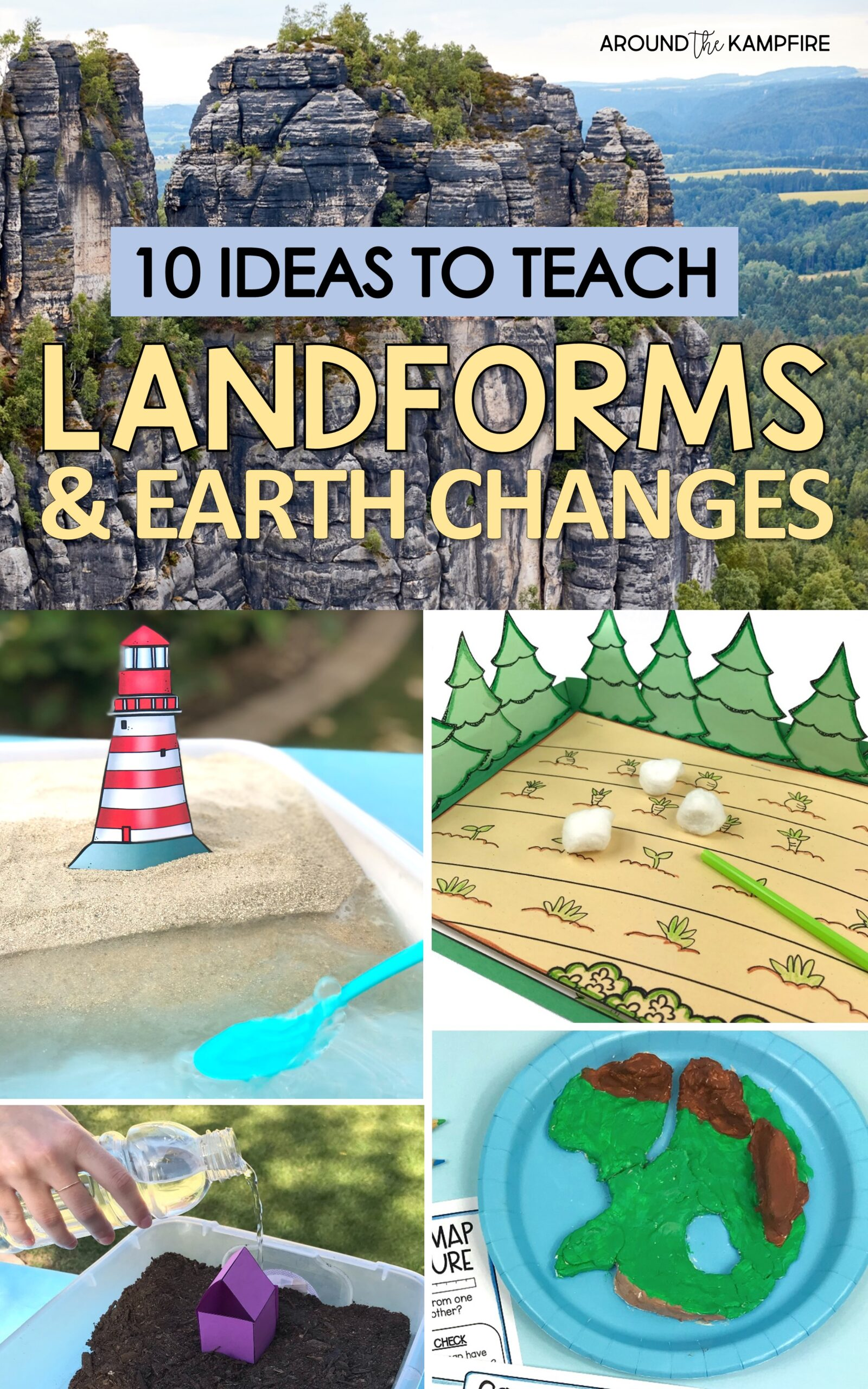 Landforms Earth Changes Activities 2nd Grade Science Unit