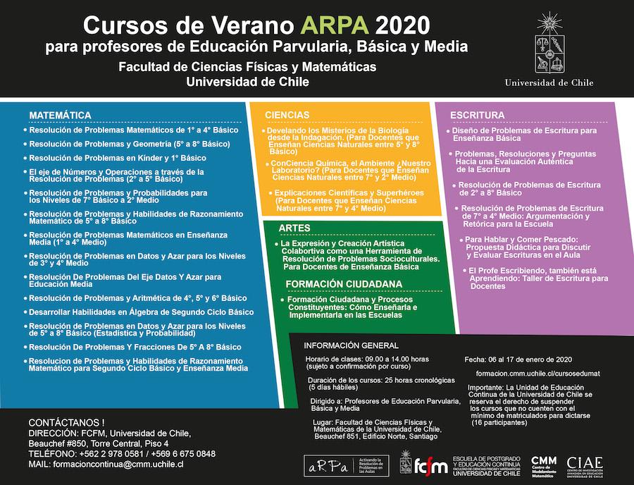 Cursos de Verano ARPA 2020: Matemáticas, Ciencias, Lenguaje, Artes y Educación Cívica