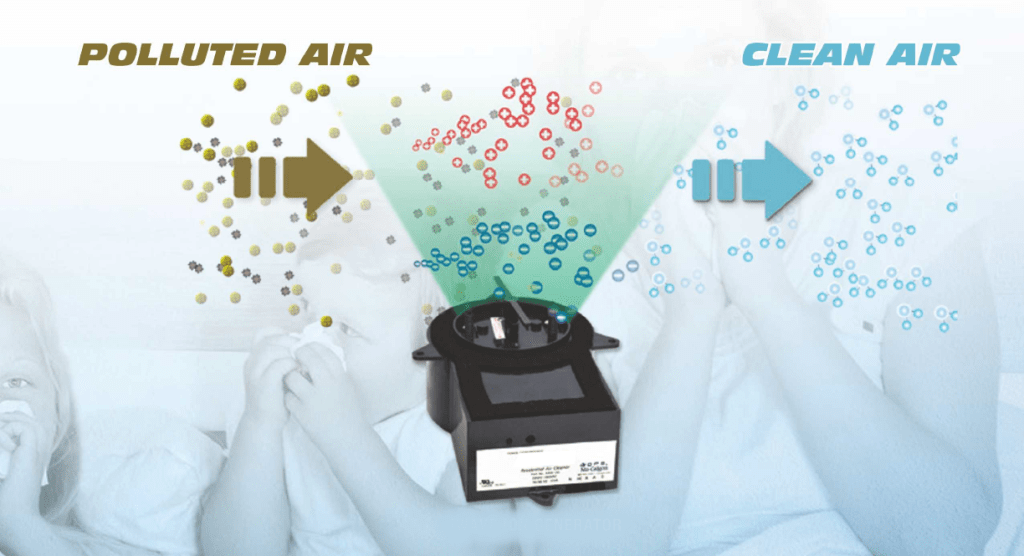 Breath cleaner, fresher air with a new home or office air purifier!