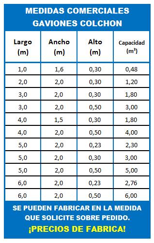 Gaviones tipo caja y colchon malla triple torsion for Medidas de un colchon doble
