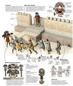 INFOGRAFÍA: Úcupe, el palacio lambayeque que adoraba a Naylamp