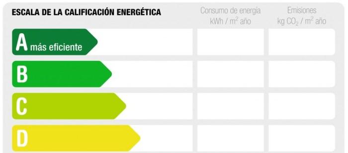 etiqueta-energetica-certificado-certificacion-calificacion-co2-vivienda-local-casa-edificio