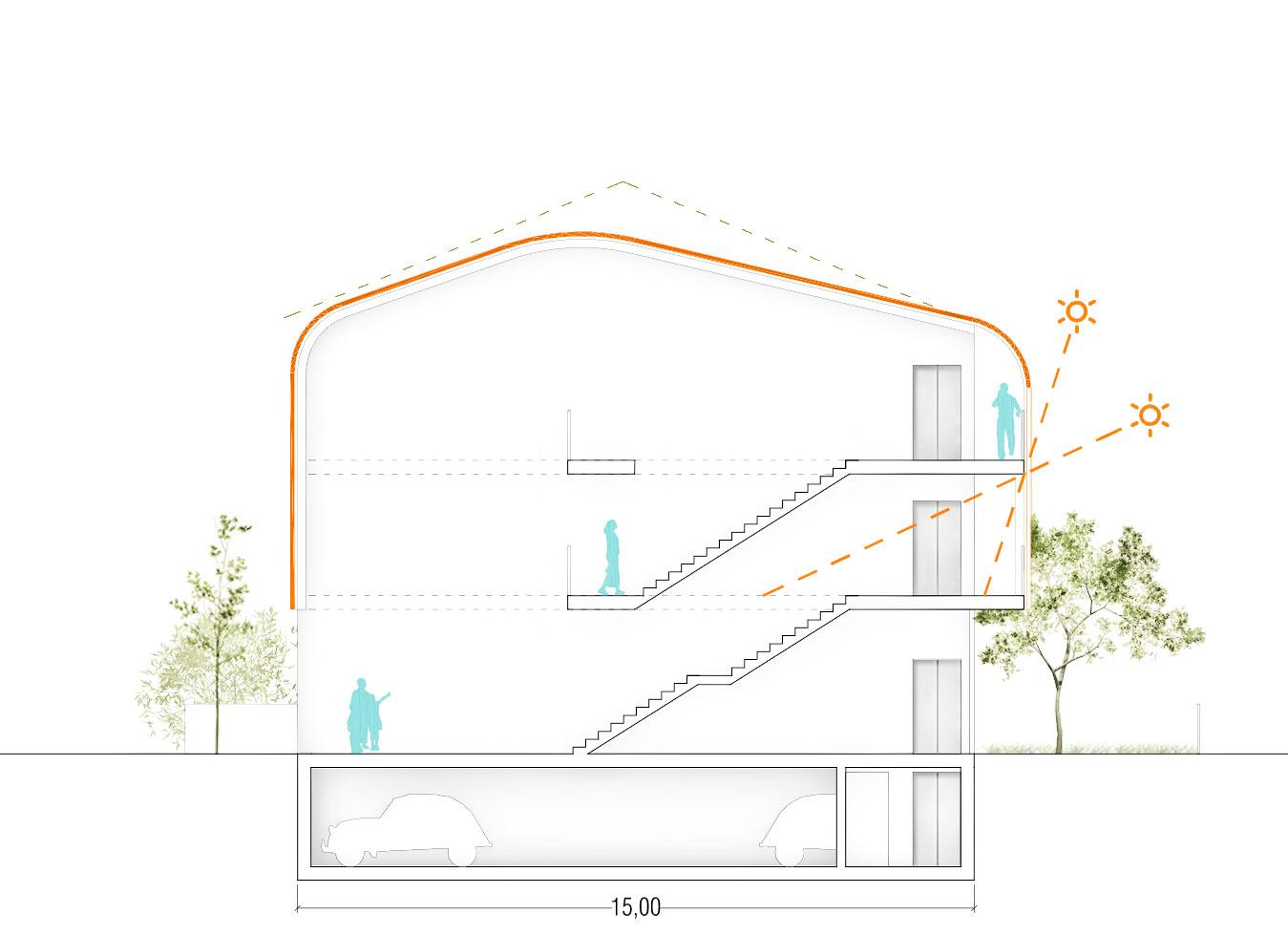 concurso vivienda protegida olesa de montserrat sostenible arquitopia sección nucleo