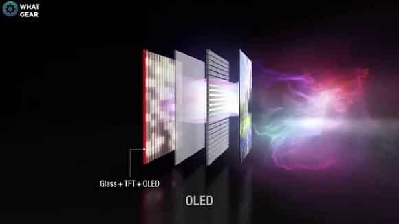 Qual é a diferença entre LCD vs. OLED vs. AMOLED 1